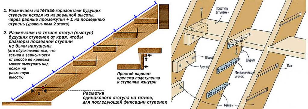 Лестница на крыльцо своими руками из дерева: как сделать